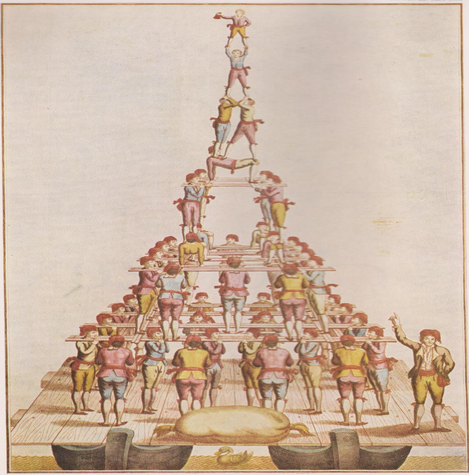 Bunch of little men in a pyramid holding up wisdomgame